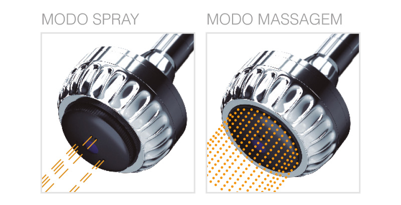 Modos spray e massageador do Chuveiro 2 jatos